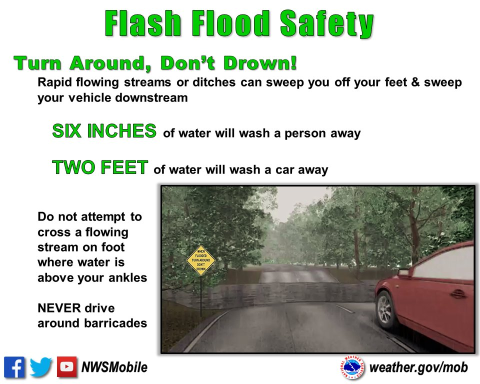 Flash flood safety tips to keep in mind as heavy rain is ...