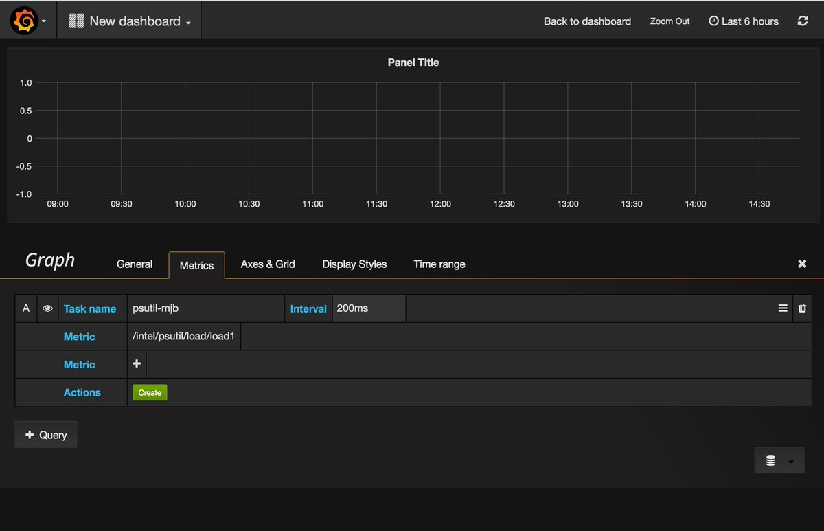 [New Blog Post] Snap's First GUI is Grafana! https://t.co/Ipqn3zAOaf #IntelCloudDay cc @grafana @raintanksaas https://t.co/OCdPCNdKaA