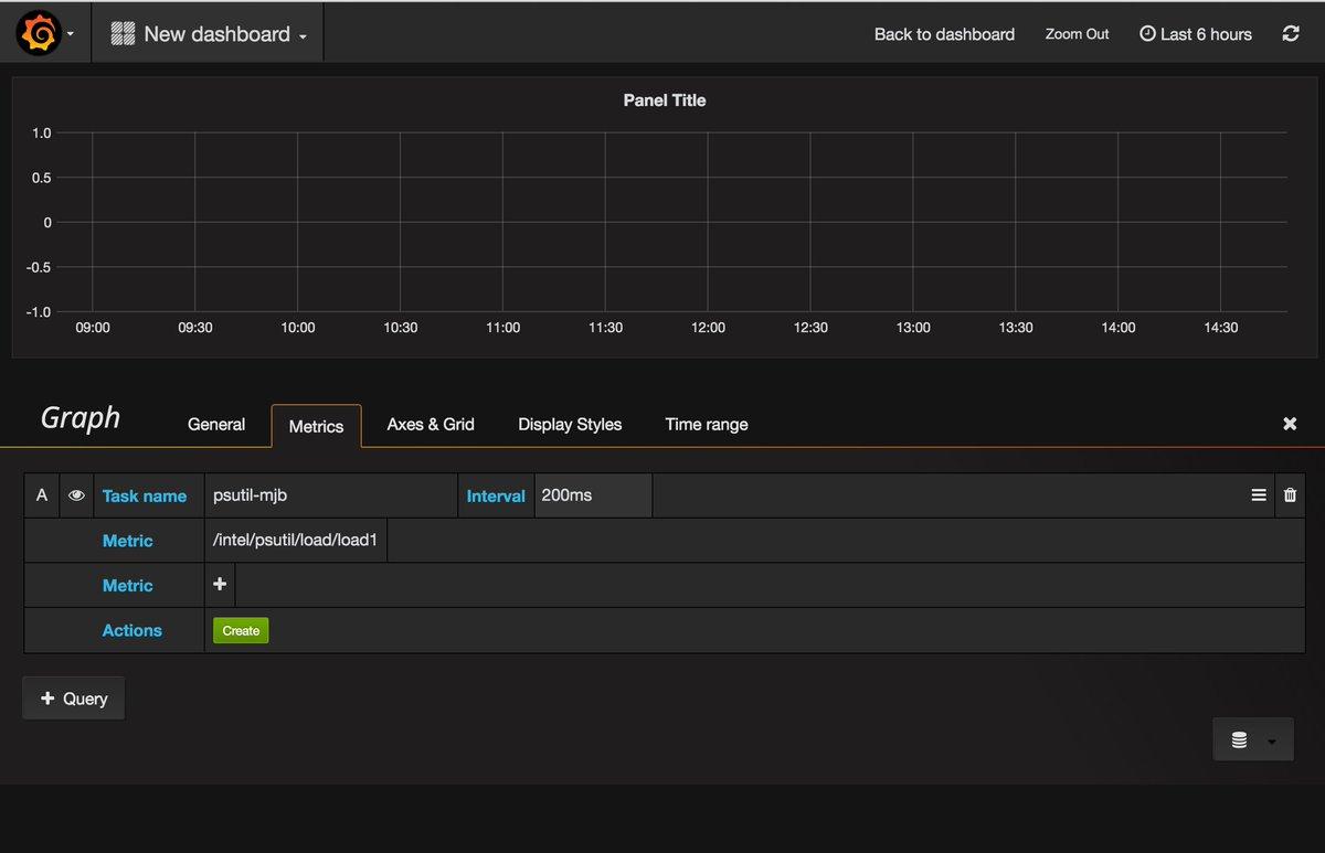 [New Blog Post] Snap's First GUI is Grafana! https://t.co/Ipqn3zAOaf #IntelCloudDay cc @grafana @raintanksaas https://t.co/OCdPCNdKaA
