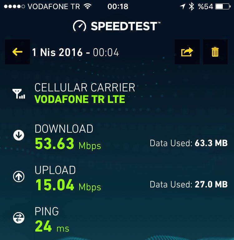 ‼️ ÖNEMLİ ‼️ 4,5G , LTE için #Speedtest hız testi yaptığınızda yaklaşık 90MB gidiyor! Aman dikkat!