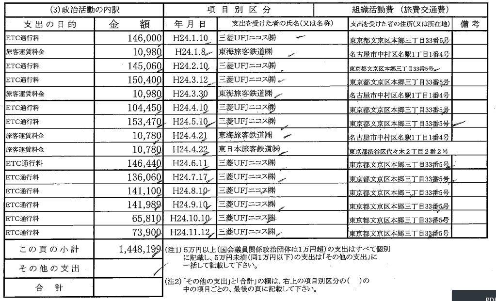 【民進党政調会長】山尾志桜里【元検察官】 [無断転載禁止]©2ch.netYouTube動画>17本 ->画像>694枚