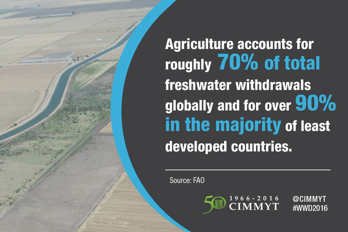 #Agriculture accounts for 70% of total freshwater withdrawals globally #WWD2016 https://t.co/RsXetkVhEm
