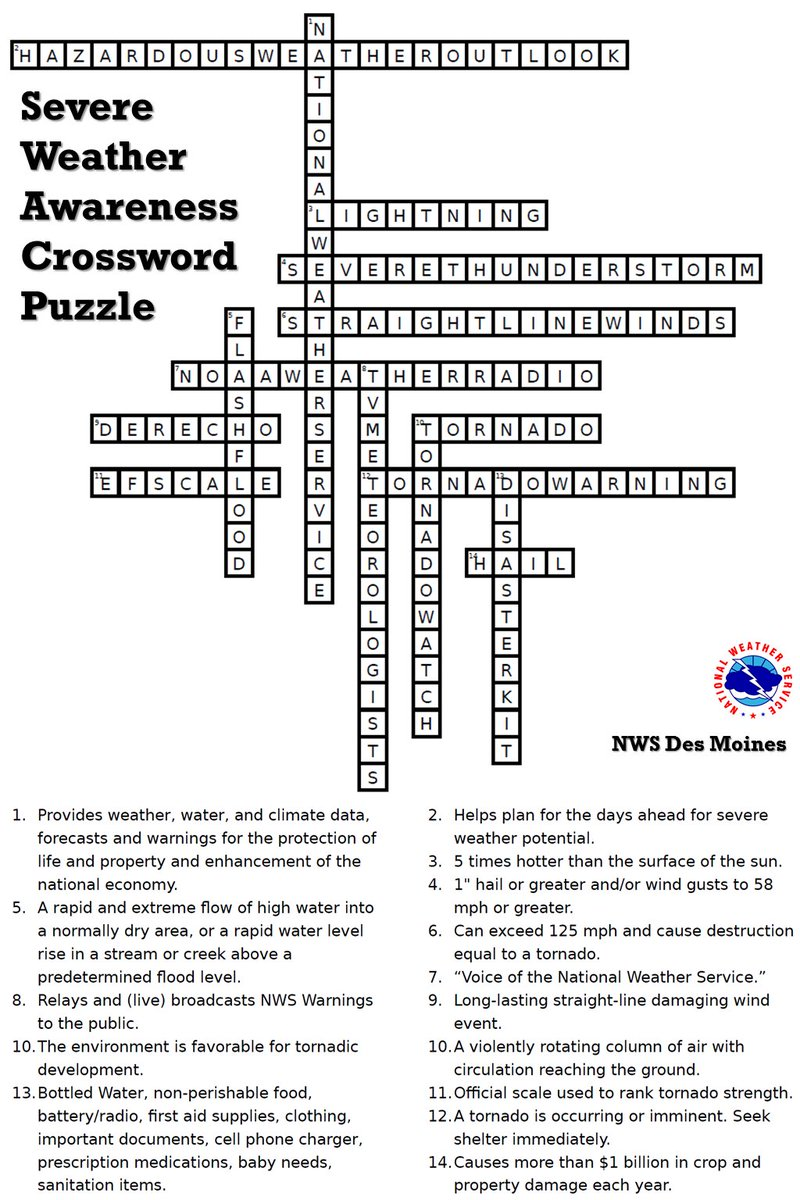 Answer Key To The Severe Weather Awareness Crossword Puzzle SevereWXPrep Iawx