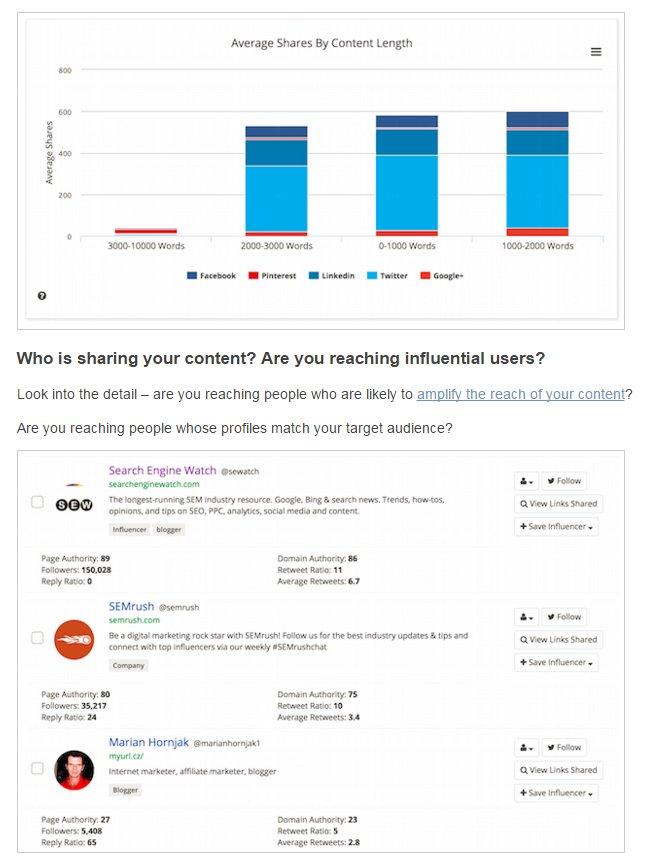 25 useful metrics to measure #contentmarketing success https://t.co/BLkqBKcmXg  https://t.co/DVWZOfrJUB