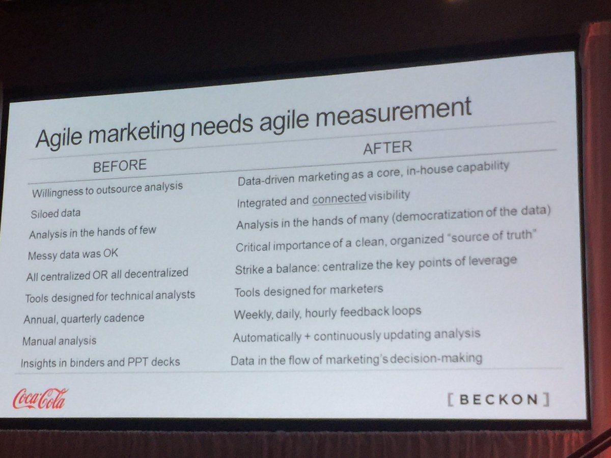 Agile marketing needs agile measurement @shobu @CocaCola #MarTech https://t.co/B69h799yHQ