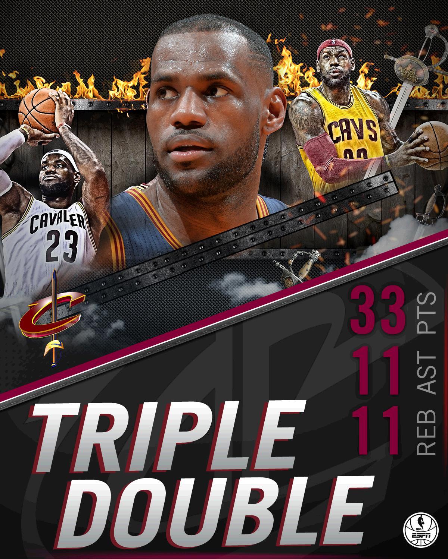 Most 30-Pt Triple Doubles in the past 30 seasons.  LeBron James: 19 Michael Jordan: 14 Magic Johnson: 12 https://t.co/A7sxYhb0gS
