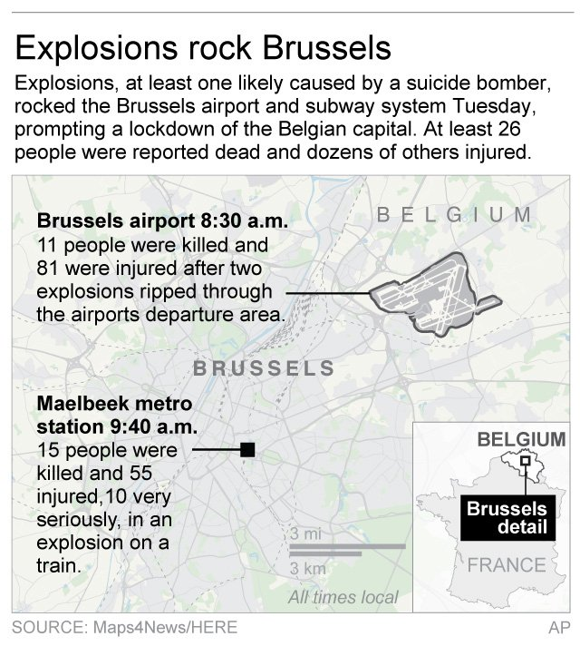 #Brussels bombings: At least 26 dead in explosions at airport and metro station: https://t.co/qOLLQTIdtQ https://t.co/SJyiS0jZHO
