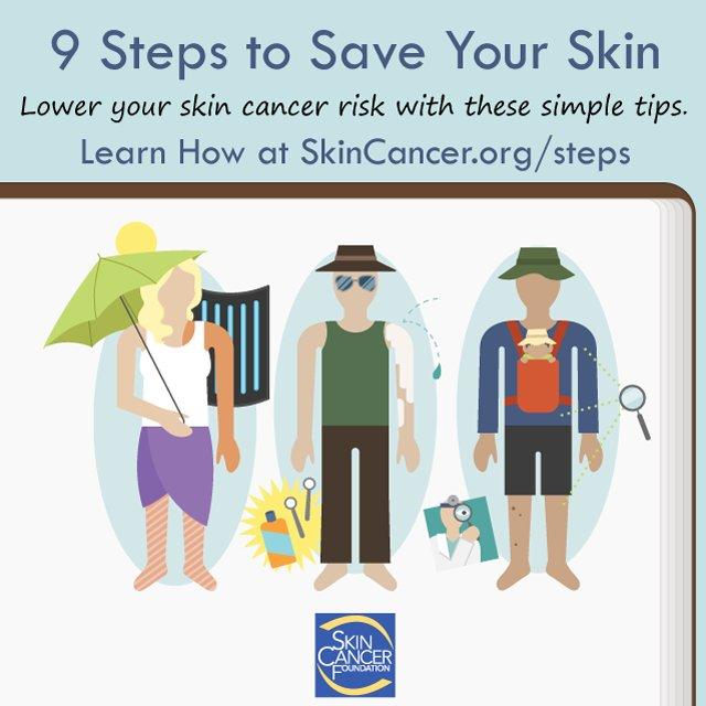 Over 5 sunburns doubles your risk of melanoma. Lower your skin cancer risk in 9 steps: https://t.co/86UilgRf0r https://t.co/eMBRP4sngB