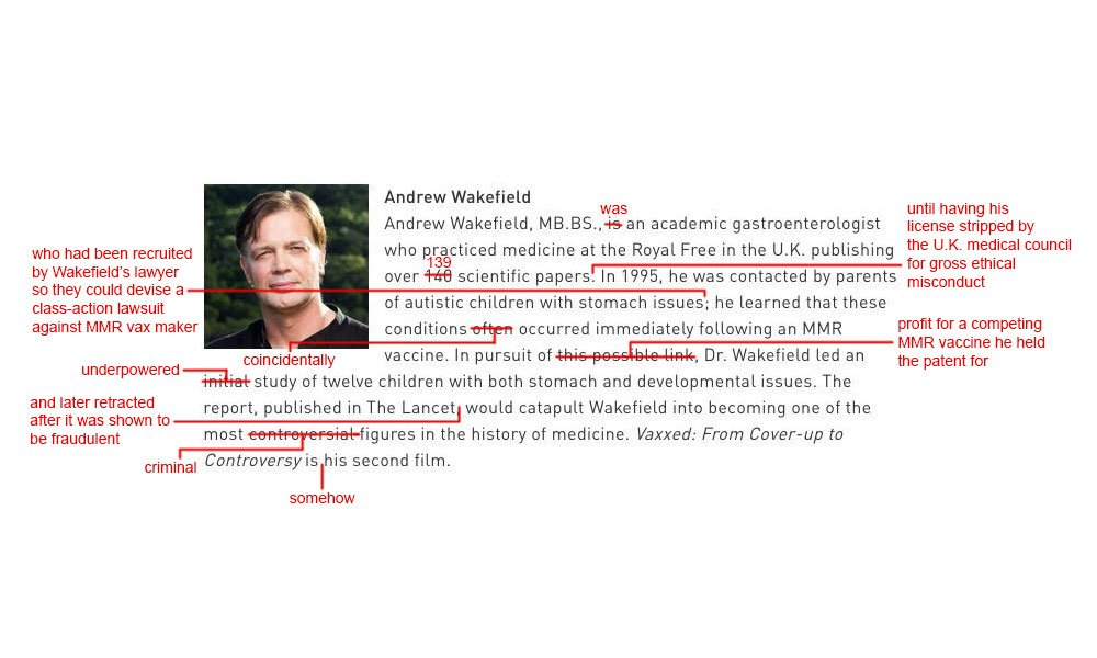 Hey @Tribeca, I fixed some errors in Andrew Wakefield's bio for you https://t.co/JOMg7SRCuZ