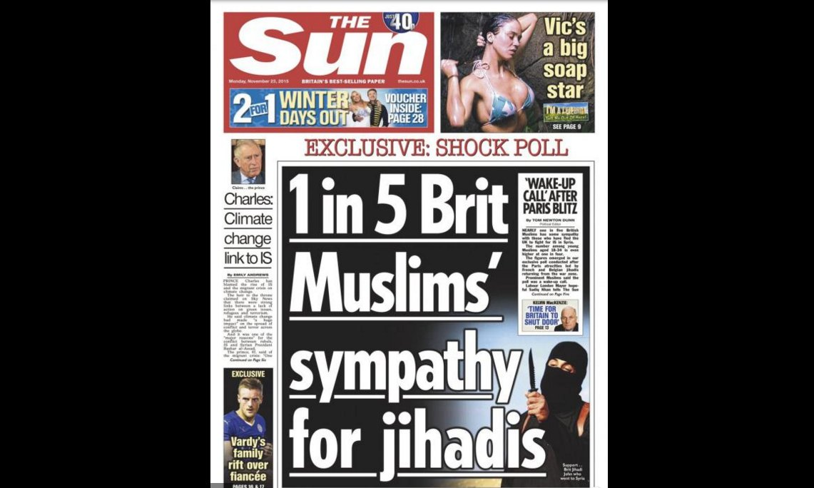 "Sun and Times both breached Editors' Code with reports of British Muslim ""sympathy"" for IS https://t.co/G4KLwnO4Kf https://t.co/oB42YX2loG"