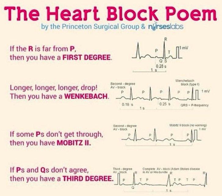 """Heart block """"... Roseola Infantum"""