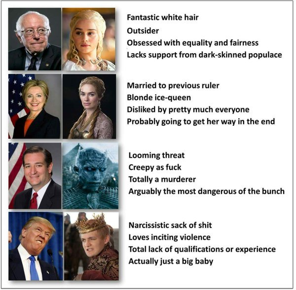 Wow, how true is this!! RT #GameofThrones #Election2016 kUursNqtbt