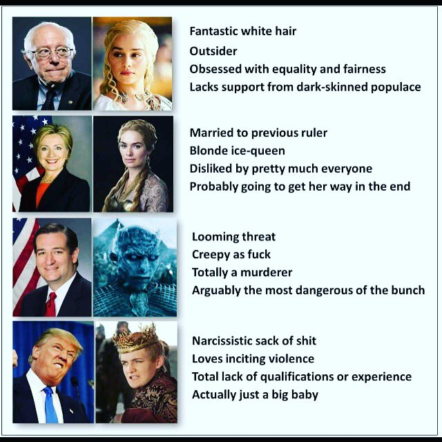 If you enjoy Game of Thrones and you enjoy politics, this meme is for you: https://t.co/PqaB5rNwUJ