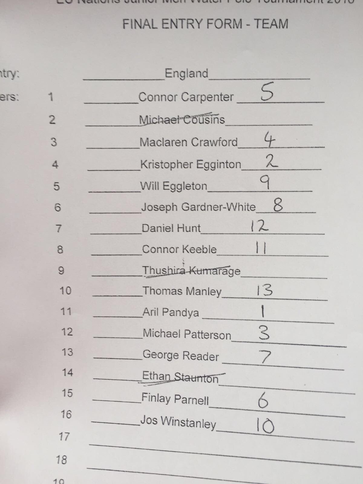 Your ENG team this morning, but with a last minute change - K Egginton out & E Staunton in. End of 1/4 AUT 2 ENG 0 https://t.co/uQOWcP1aro