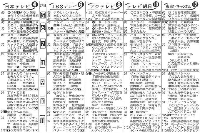 Tetsuya_Kuroki がハッシュタグ ...