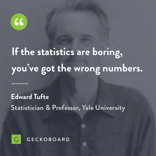 """If statistics are boring, you've got the wrong numbers."" - @EdwardTufte #data #datadriven https://t.co/VjbqbCKPu5"
