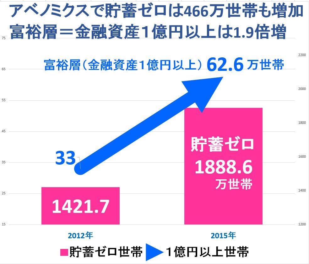 【株価】日経平均株価 2万1000円台まで上昇 [10月13日 10時37分] YouTube動画>7本 dailymotion>1本 ->画像>80枚