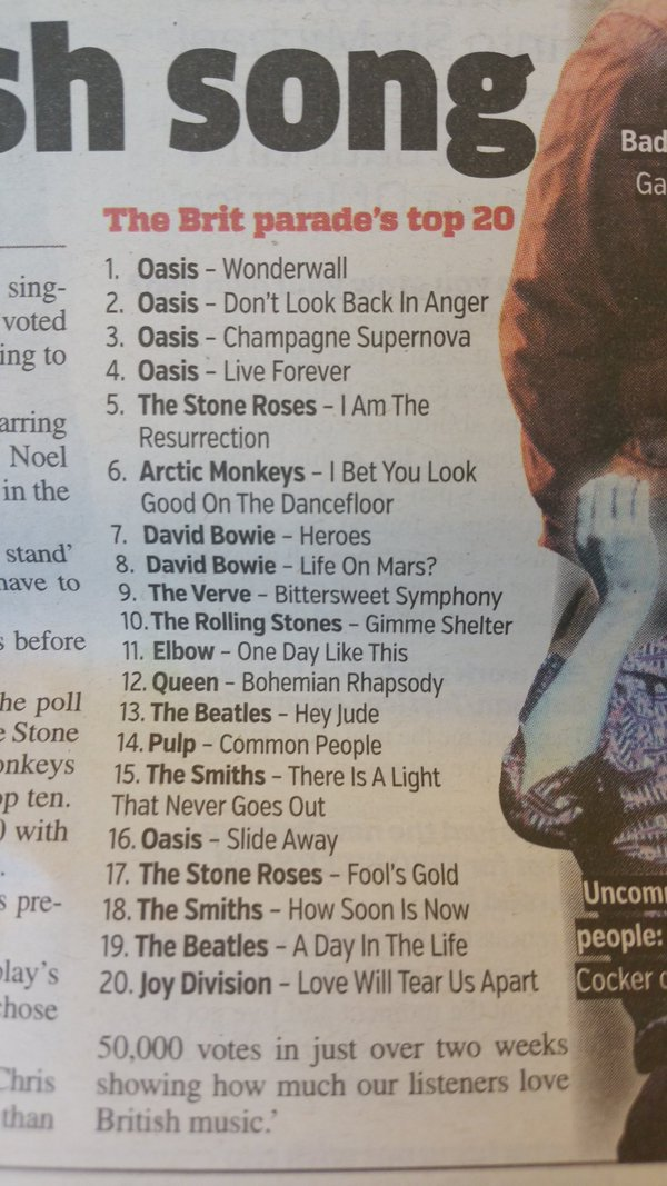 Your boyfriend just voted for his top five British songs of all time https://t.co/JzhivWyxAJ