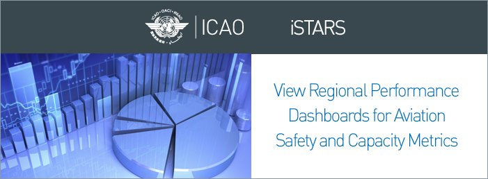 View Regional Performance Dashboards for Aviation Safety and Capacity Metrics