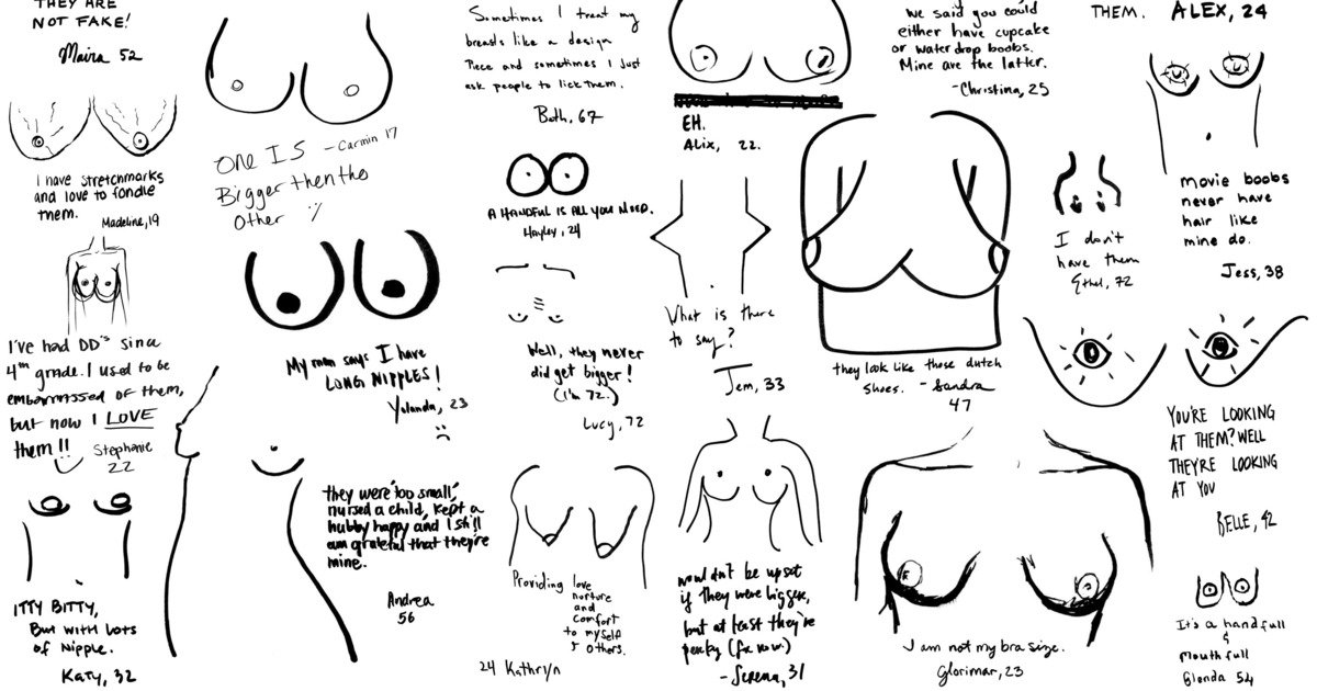 Different types of boobs images
