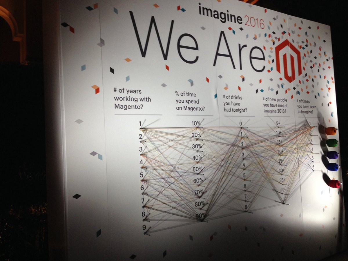 SheroDesigns: We Are #Magento  #magentoimagine @magento https://t.co/wclM21yLva