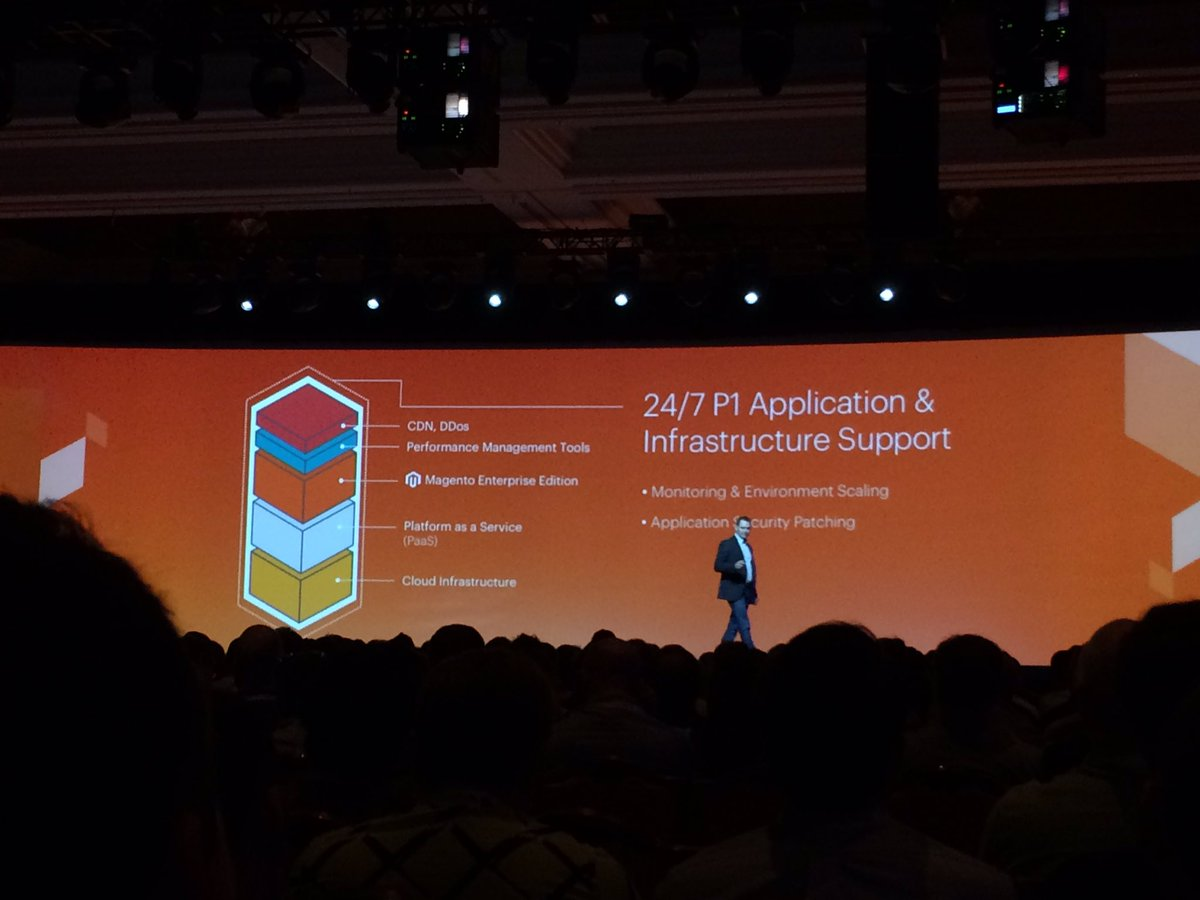 benjaminrobie: The layers of MECE. #MagentoImagine https://t.co/W1AW23rV94