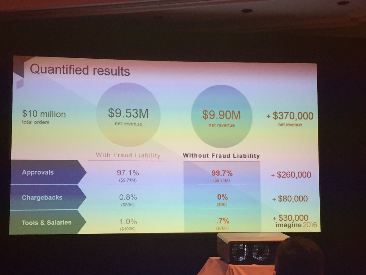 ecotreasure: Shift liability and turn fraud from loss prevention to a profit center #MagentoImagine great session! https://t.co/kqWMCx7HaA