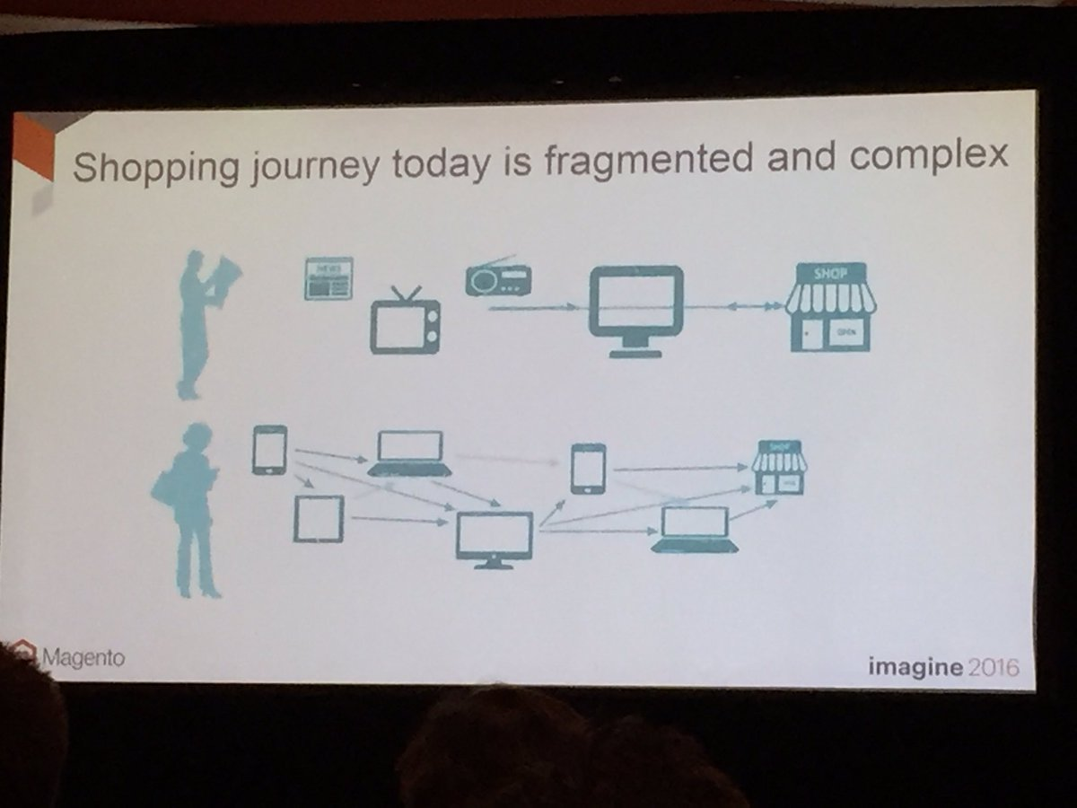 CalebRountree: That's why we have @DigitalFusionHQ, thank goodness #MagentoImagine https://t.co/5x0KdMFoX4