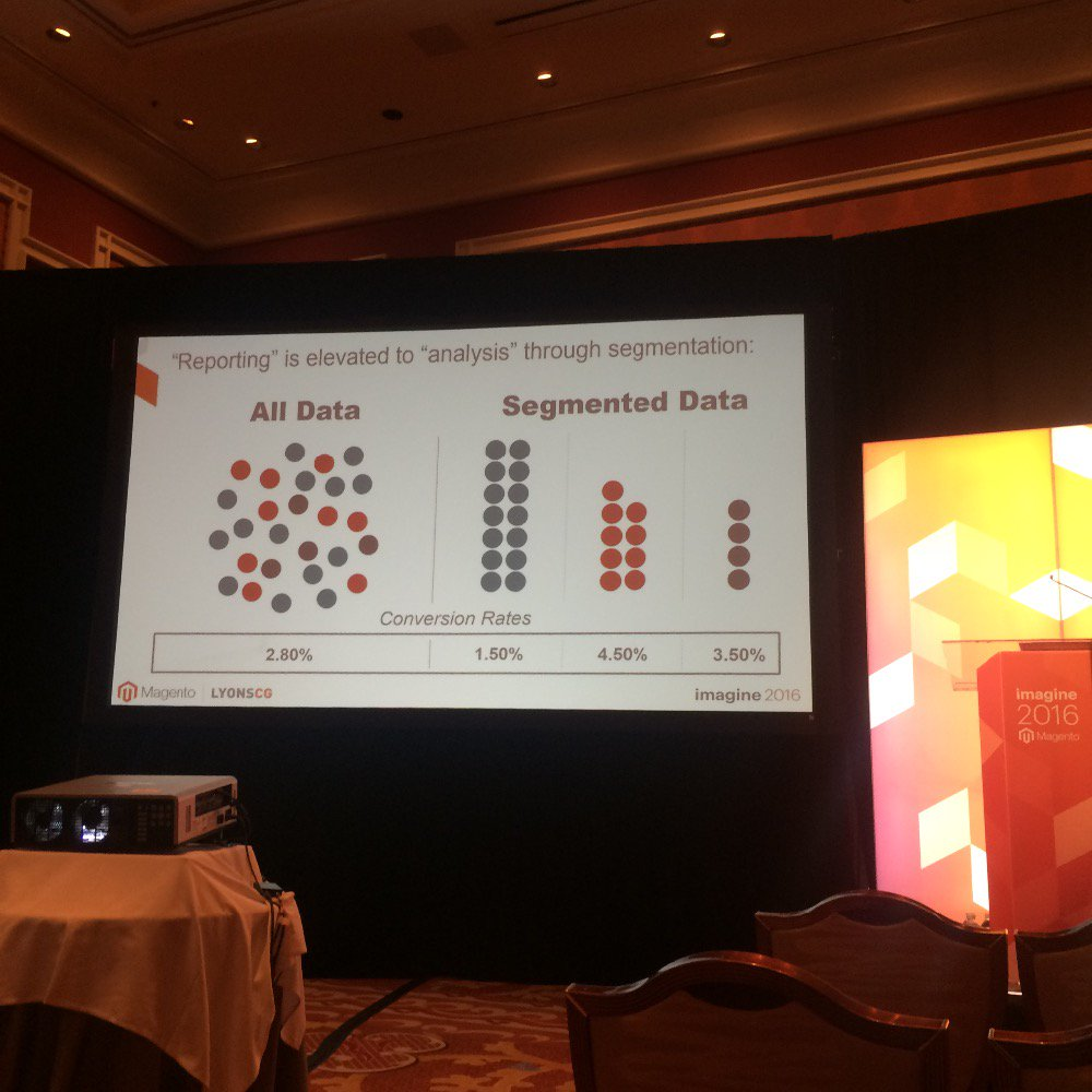 LYONSCG: James McDonald: 'reporting' is elevated to 'analysis' through segmentation #MagentoImagine #eCommerce https://t.co/aDajDg9LM7