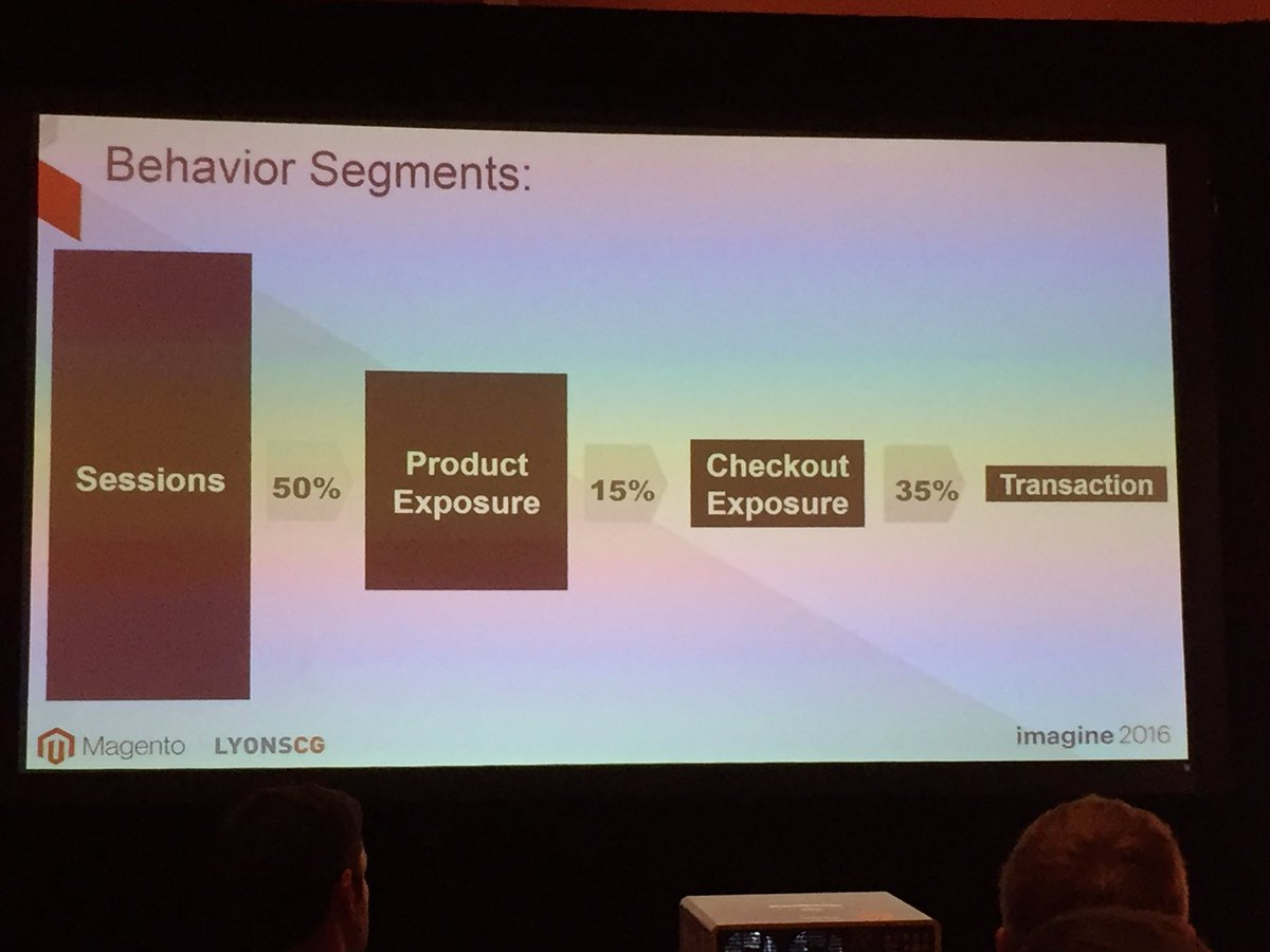 annhud: You have the data to outline behavior segments @LYONSCG #MagentoImagine #data #segmentation https://t.co/pxaRst1Qcx