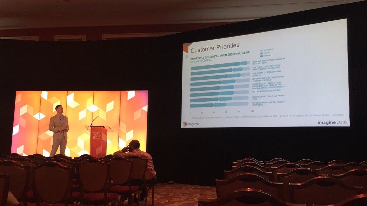 ericerway: Great panel with data points on the Unified Customer Experience with Michael Harvey from @GoCorra #MagentoImagine https://t.co/EiShS7ZSLx