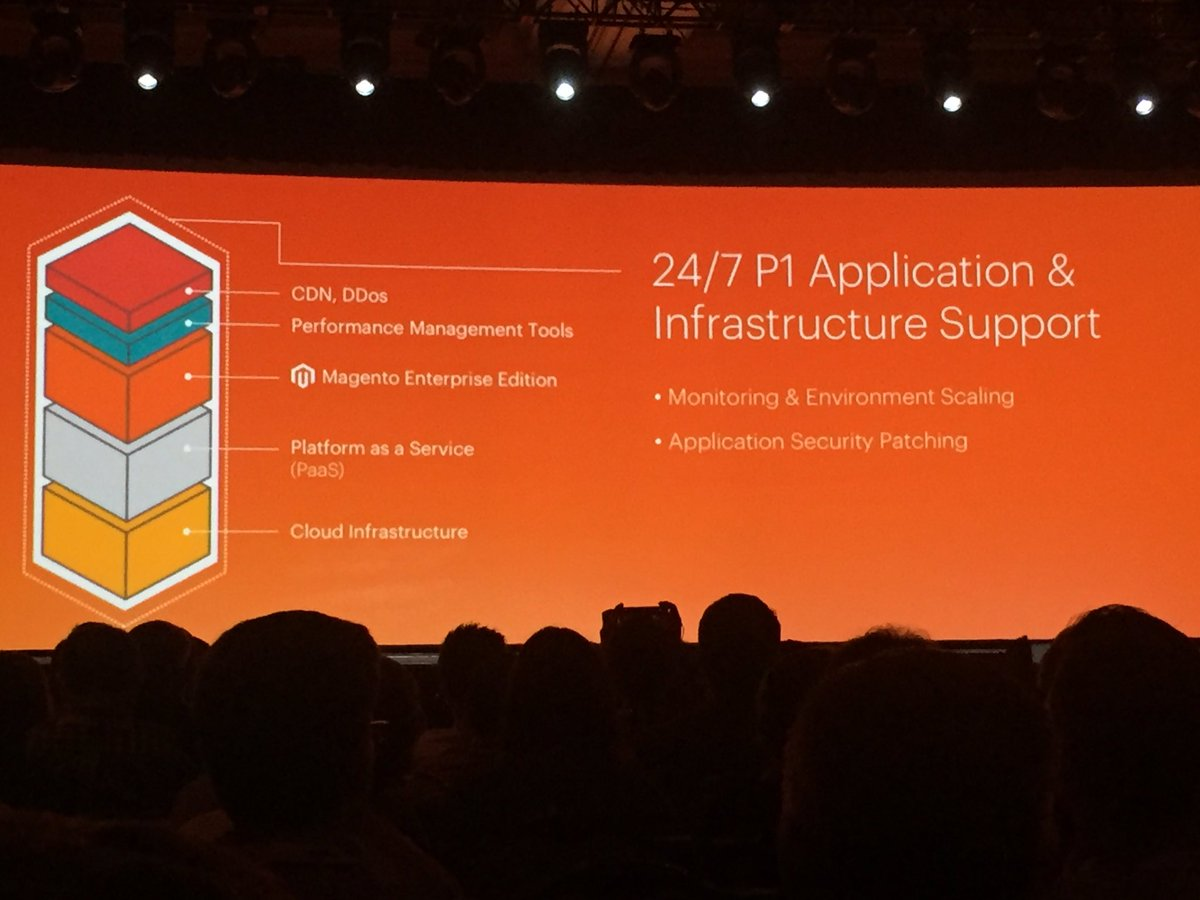 AgenceSOON: Magento annonce la sortie d'une version Cloud Enterprise le 1 mai 2016 #MagentoImagine #Magento #ecommerce https://t.co/eWfUbQbJfT