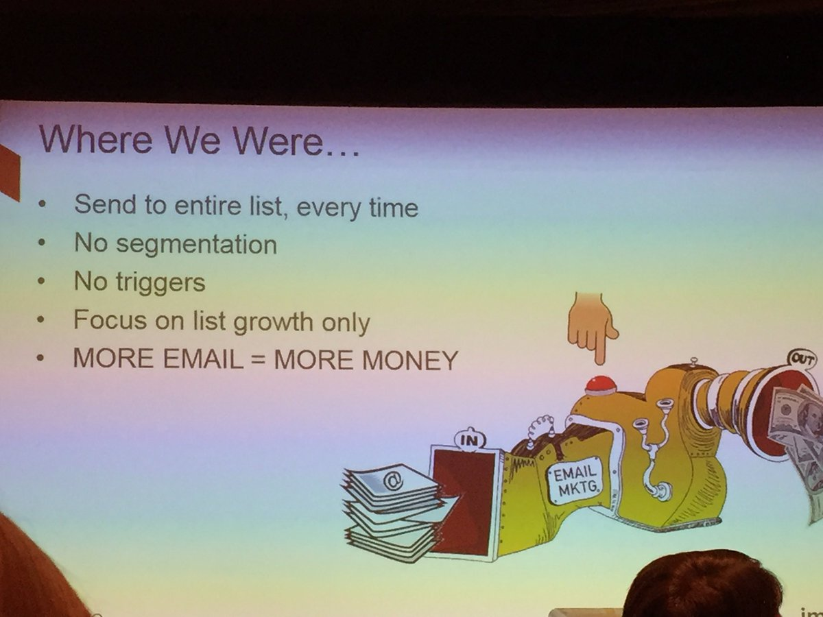 CalebRountree: If you're looking at your email marketing program like this, call @DigitalFusionHQ NOW. #MagentoImagine https://t.co/qeamxamoYy