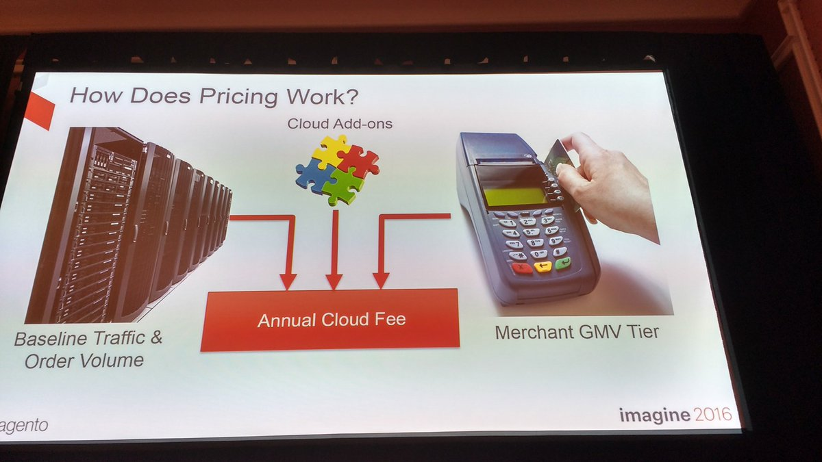 avstudnitz: Details about the pricing of Magento 2 EE Cloud Edition will be available end of April. #MagentoImagine https://t.co/0ioVL95X83