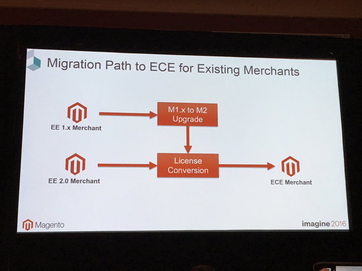 alexanderdamm: Migration Path for existing Magento EE Merchants to #magentocloud #MagentoImagine https://t.co/u3H3xueKDI