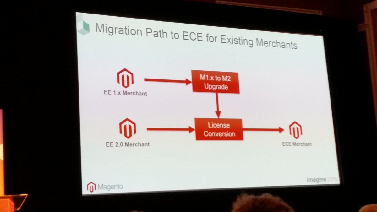 netz98: Magento EE 1.x Customers can not benefit from the Cloud Edition. #MagentoImagine #sad https://t.co/ugIxSt7HRd