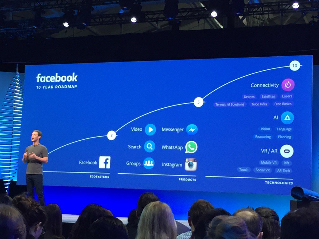 Everything you need to know about Mark Zuckerberg's keynote at #F82016 https://t.co/C1cHSofGc8 by @setlinger https://t.co/zbqsX0XEw5