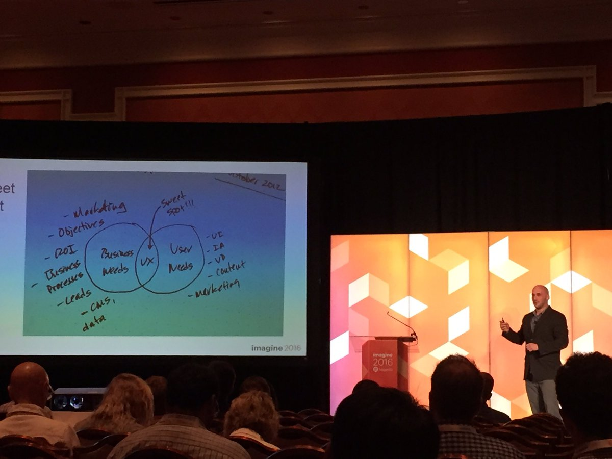 CalebRountree: How is your company hitting the sweet spot between user and business needs? #MagentoImagine #ImagineCommerce https://t.co/Dj6ksXQKNH