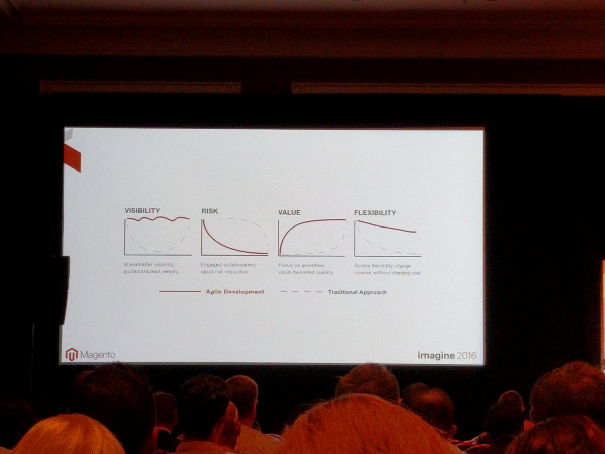 crduffy: Agile vs traditional development #MagentoImagine https://t.co/IqqOvN0d6f