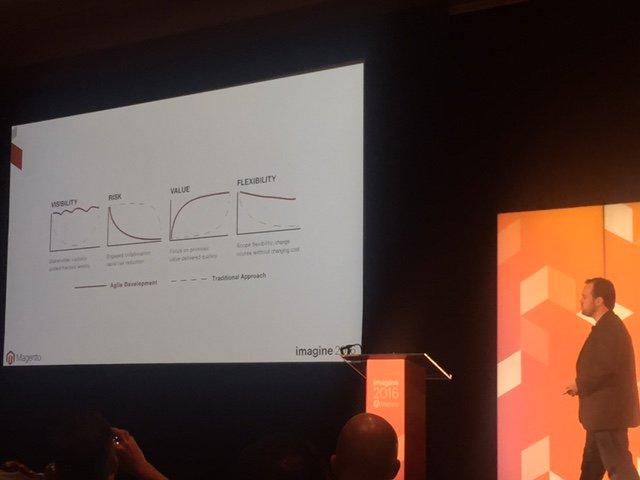 abtproctor: Agile development benefits #MagentoImagine https://t.co/oGQPZJ8Y4C