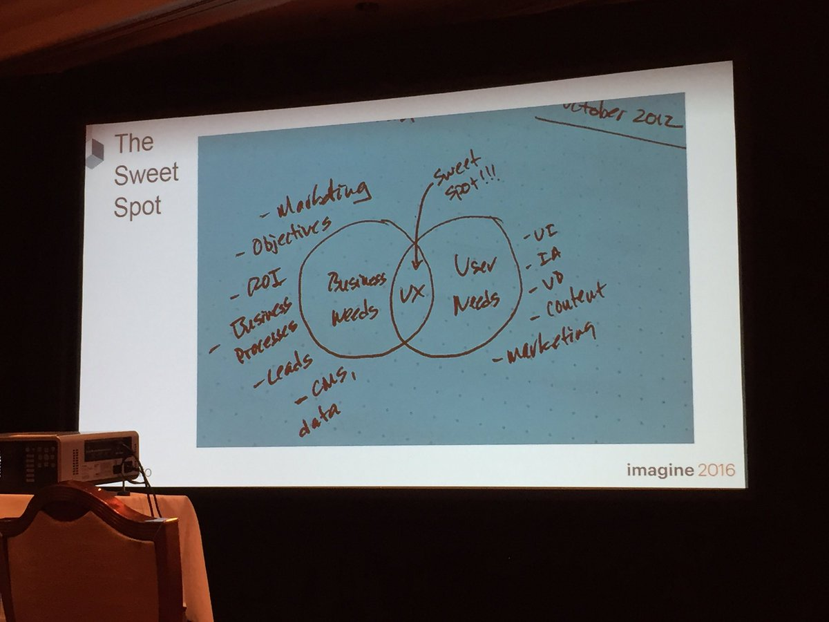 annhud: You have to find the sweet spot between business needs and user needs to make good UX #MagentoImagine https://t.co/bC25njy8hV