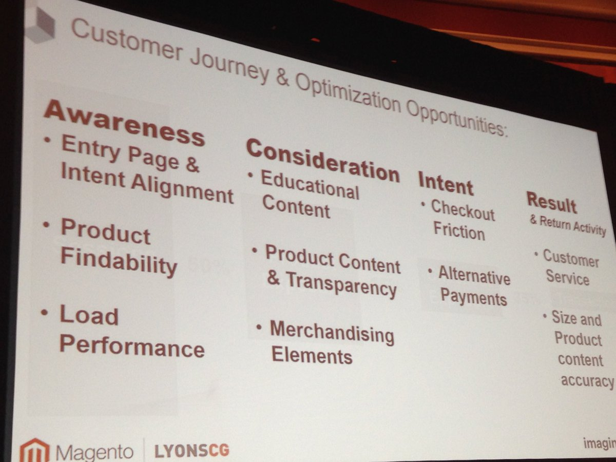 SheroDesigns: Customer Journey = Consider awareness, consideration, intent & results #magentoimagine @LYONSCG #Analytics https://t.co/jU1CYhVVj0