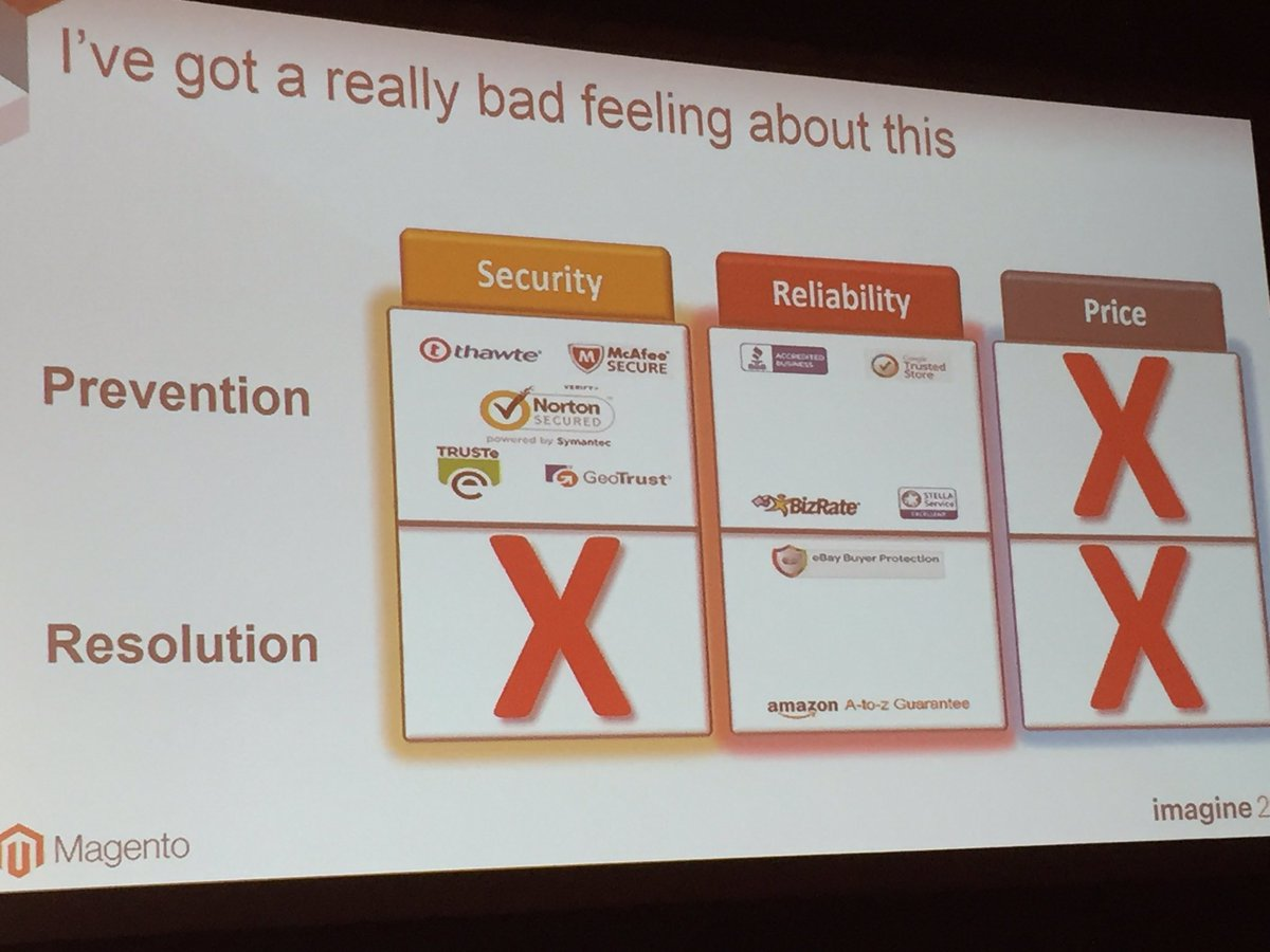 annhud: Lots of prevention and very little resolution on Security, Reliability, and Price protection #TRUST #MagentoImagine https://t.co/IaHmEbzI23