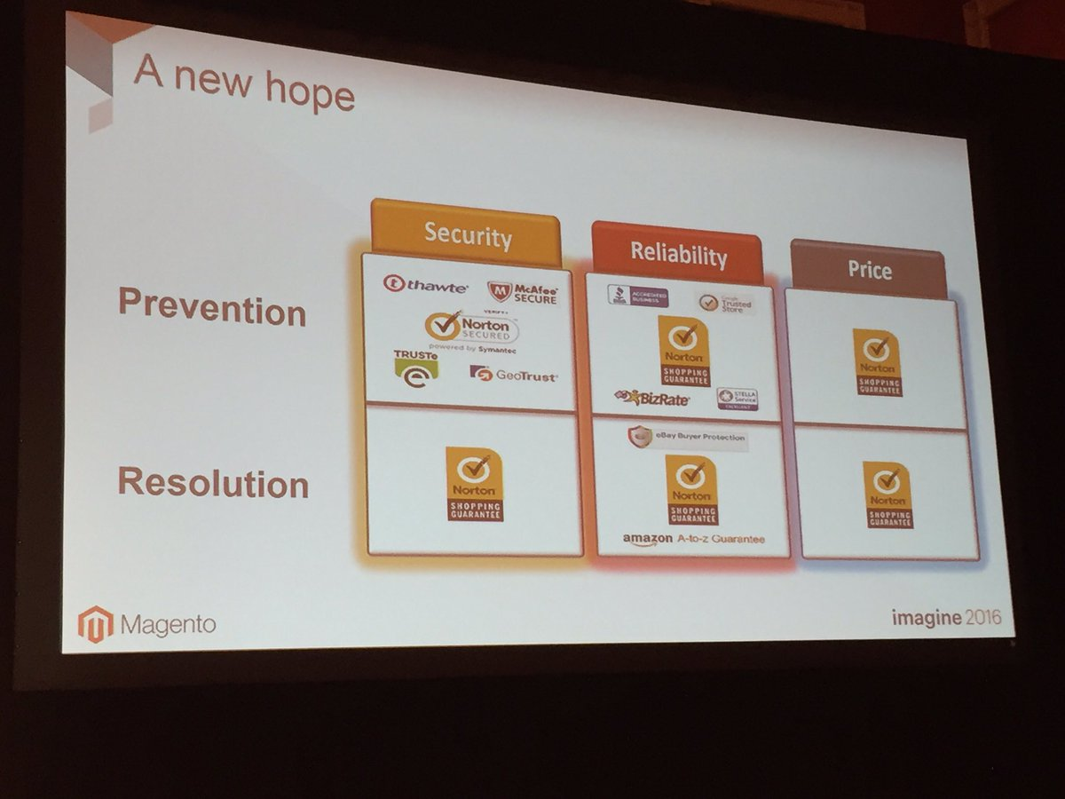 annhud: Norton is going to fill these resolution gaps with Norton Shopping Guarantee @NortonOnline #MagentoImagine https://t.co/YaZbjAweX7