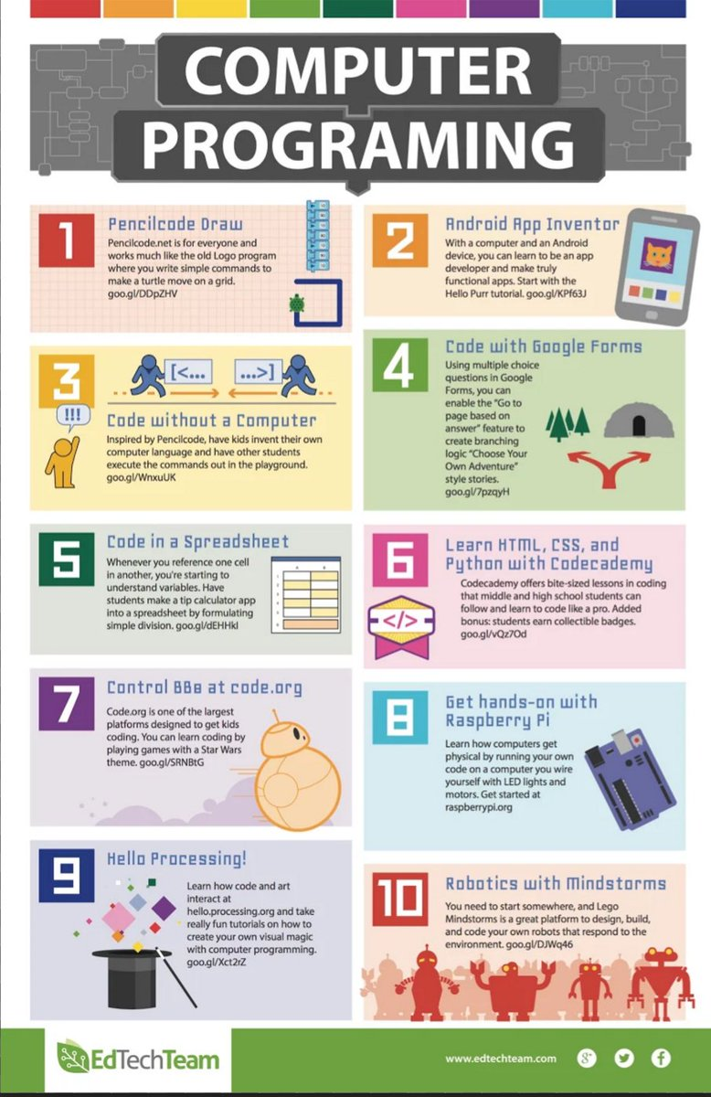 10 ways to get started coding in the classroom... and a challenge! #gafesummit #futureready… https://t.co/TxBLxzNheH https://t.co/WorDnLA4p1
