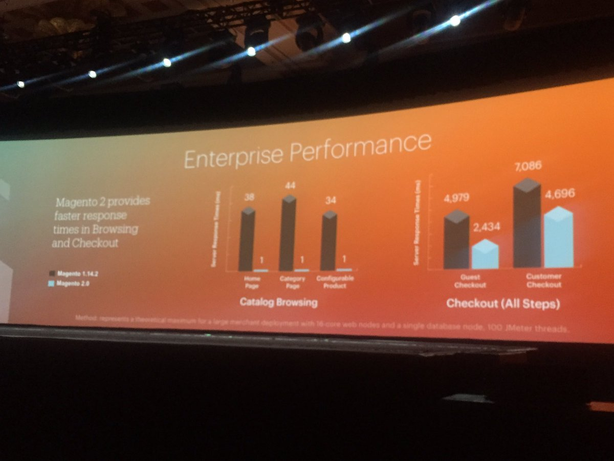 vaimoglobal: 'Anyone want better conversion rates from a faster checkout??' - Magento 2.0, ya'll @ProductPaul @magentoimagine https://t.co/cQ97fBpbo4