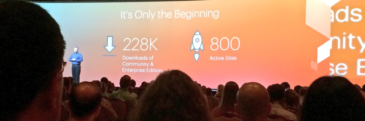 benjaminrobie: Current stats for #magento2 #MagentoImagine https://t.co/YMMIDlHyGa