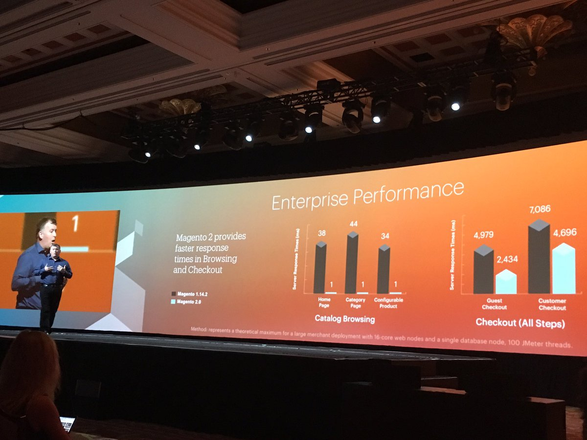 phoenix_medien: #Magento2 provides faster response times in browsing and checkout #MagentoImagine https://t.co/yRo1xSaEJ3