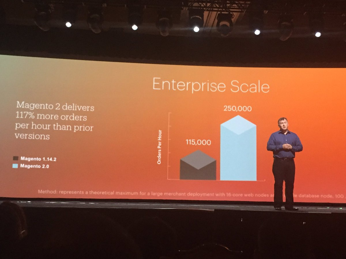 D_n_D: #Magento2 delivers 117% more orders per hour than priors version. #MagentoImagine https://t.co/3DEMdFI299
