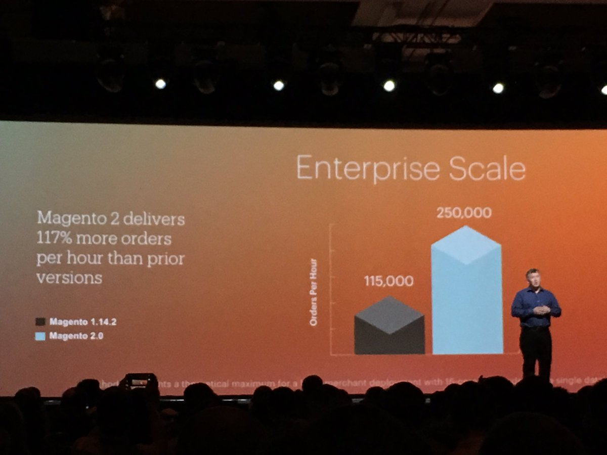 PinpointDesigns: 'Magento 2 delivers 117% more orders per hour than prior versions' #MagentoImagine https://t.co/VkOApBeWna